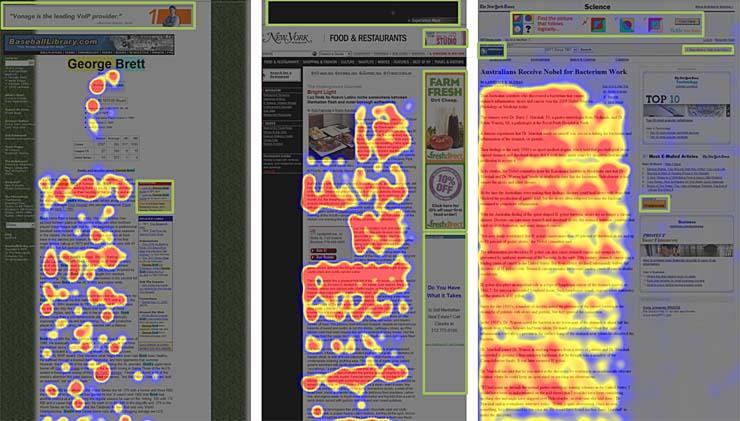 Nutzer blenden Banner aus